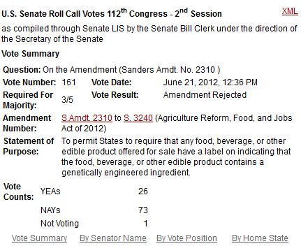 Rand Paul Votes NO on GMO Labeling labeling paul1