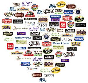http://farmwars.info/wp-content/uploads/2013/06/hains-heart.jpg